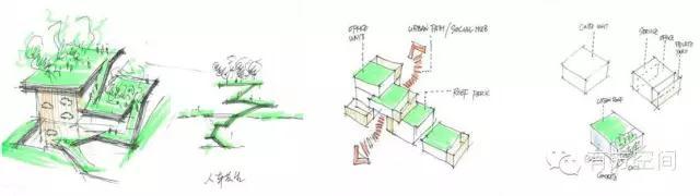 深圳留仙洞万科云城设计公社集群设计·手绘分析